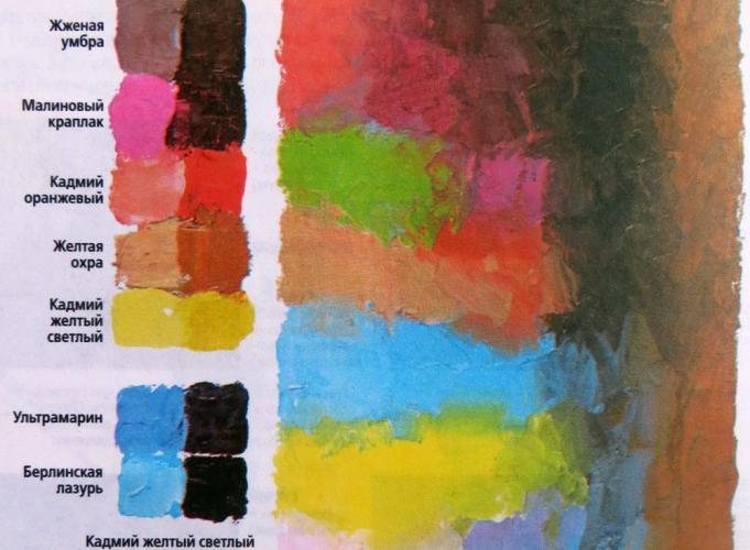 Таблица смешивания цветов / смешивания красок / синтеза оттенков позволяет узнать, как при смешивании двух и более цветов и оттенков получить нужный