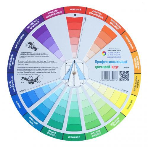 Какие бывают цвета? 205 названий и оттенков